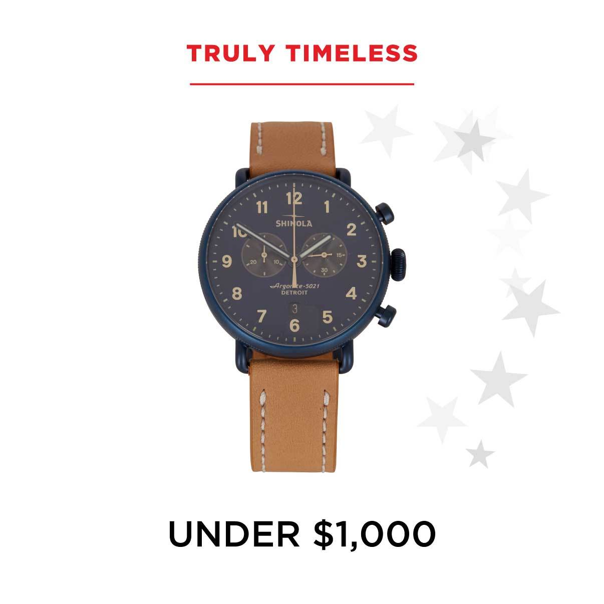 Gifts Under $1,000 for Him